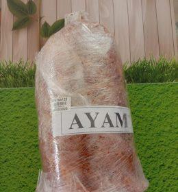 Harga Daging Kebab